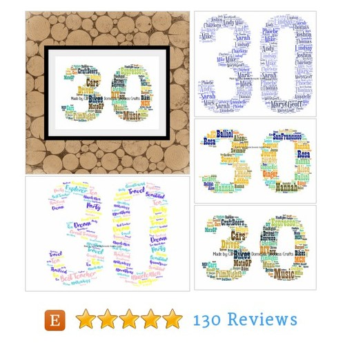 30th Anniversary Gift, Personalised #etsy @crafty_goddess https://www.SharePicVideo.com/?ref=PostPicVideoToTwitter-crafty_goddess #etsy #PromoteEtsy #PictureVideo @SharePicVideo